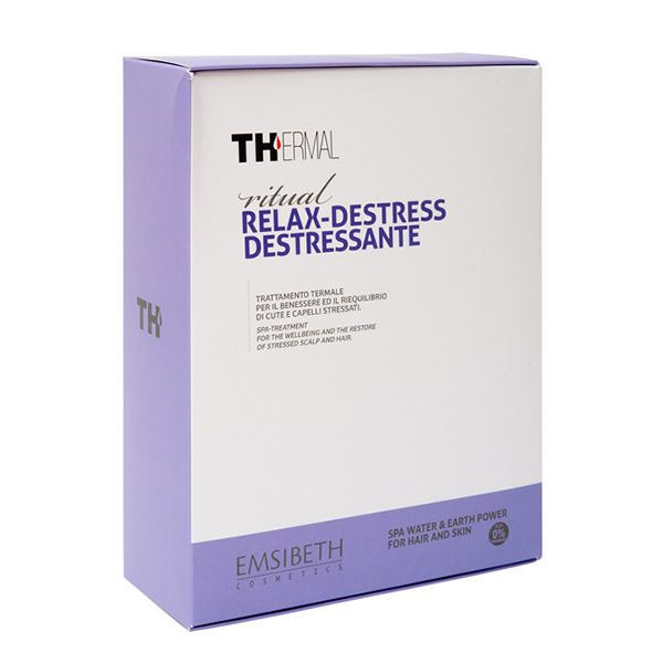 Thermal Destress Gift Box